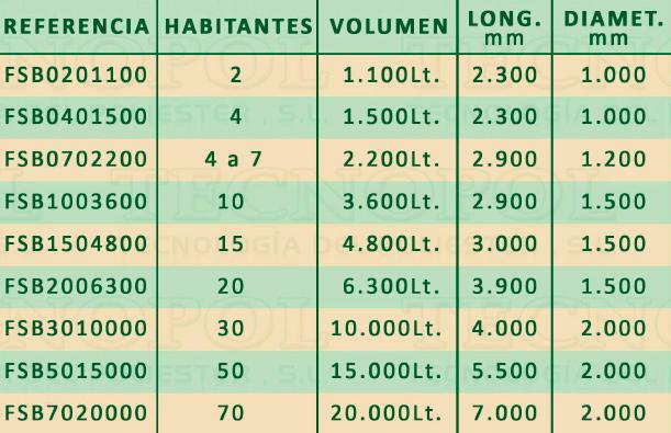 filtro-biologico-medidas